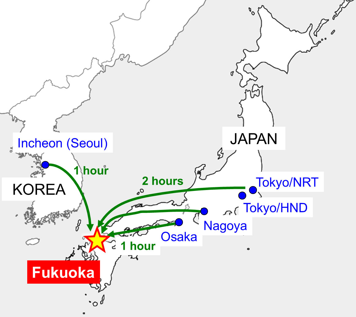 International Travel Connecting Flights